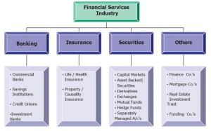 service_vd_finance